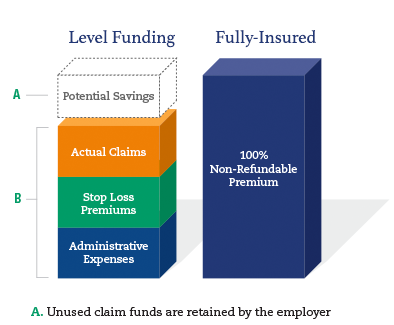 Small Groups Can Combat Rising Healthcare Premiums with ...